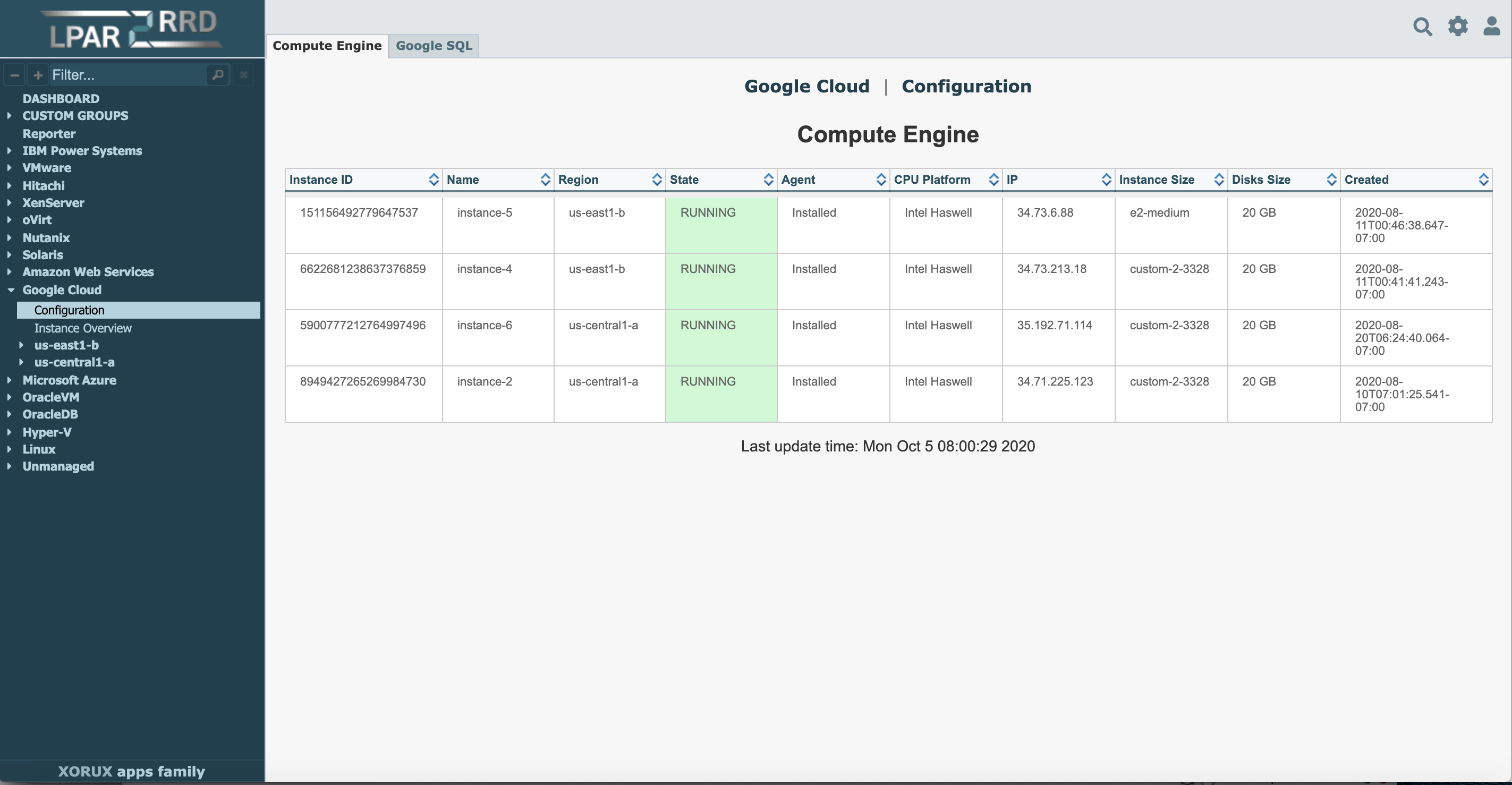 GCloud monitoring example